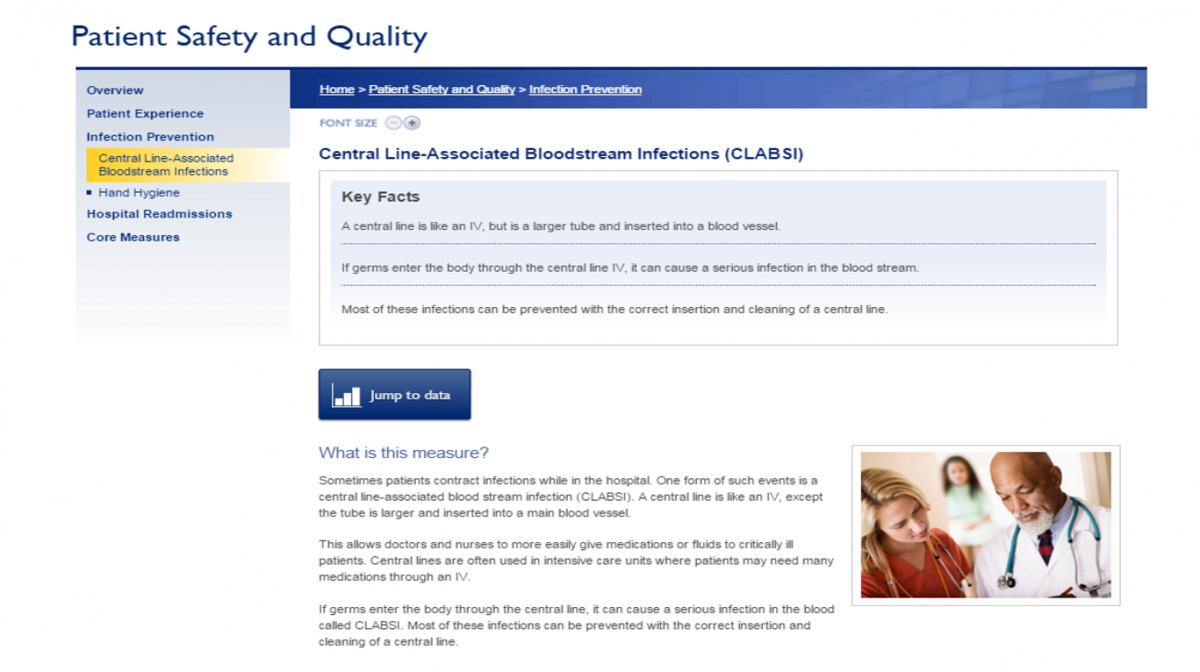 JHM External Patient Safety and Quality Dashboard
