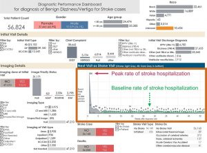 stroke dashboard